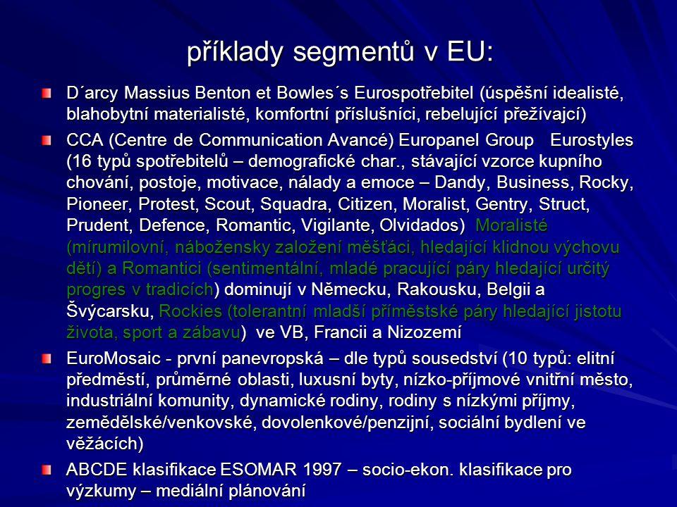 příklady segmentů v EU: D´arcy Massius Benton et Bowles´s Eurospotřebitel (úspěšní idealisté, blahobytní materialisté, komfortní příslušníci, rebelující přežívajcí) CCA (Centre de Communication Avancé) Europanel Group Eurostyles (16 typů spotřebitelů – demografické char., stávající vzorce kupního chování, postoje, motivace, nálady a emoce – Dandy, Business, Rocky, Pioneer, Protest, Scout, Squadra, Citizen, Moralist, Gentry, Struct, Prudent, Defence, Romantic, Vigilante, Olvidados) Moralisté (mírumilovní, nábožensky založení měšťáci, hledající klidnou výchovu dětí) a Romantici (sentimentální, mladé pracující páry hledající určitý progres v tradicích) dominují v Německu, Rakousku, Belgii a Švýcarsku, Rockies (tolerantní mladší příměstské páry hledající jistotu života, sport a zábavu) ve VB, Francii a Nizozemí EuroMosaic - první panevropská – dle typů sousedství (10 typů: elitní předměstí, průměrné oblasti, luxusní byty, nízko-příjmové vnitřní město, industriální komunity, dynamické rodiny, rodiny s nízkými příjmy, zemědělské/venkovské, dovolenkové/penzijní, sociální bydlení ve věžácích) ABCDE klasifikace ESOMAR 1997 – socio-ekon.