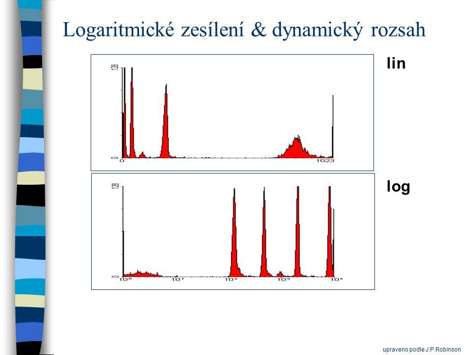 Logaritmické zesílení & dynamický rozsah upraveno podle J.P.Robinson lin log