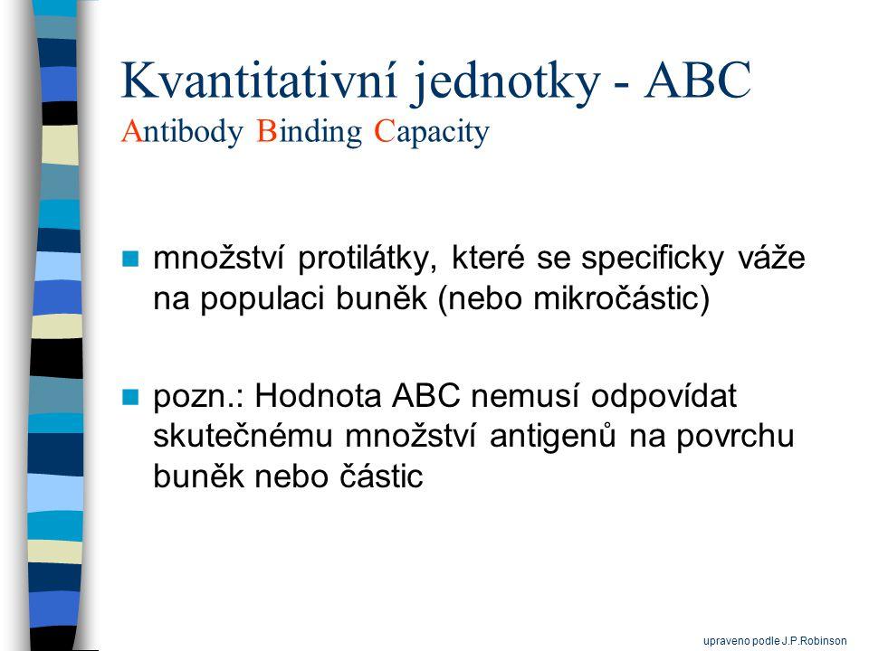 Kvantitativní jednotky - ABC Antibody Binding Capacity množství protilátky, které se specificky váže na populaci buněk (nebo mikročástic) pozn.: Hodno