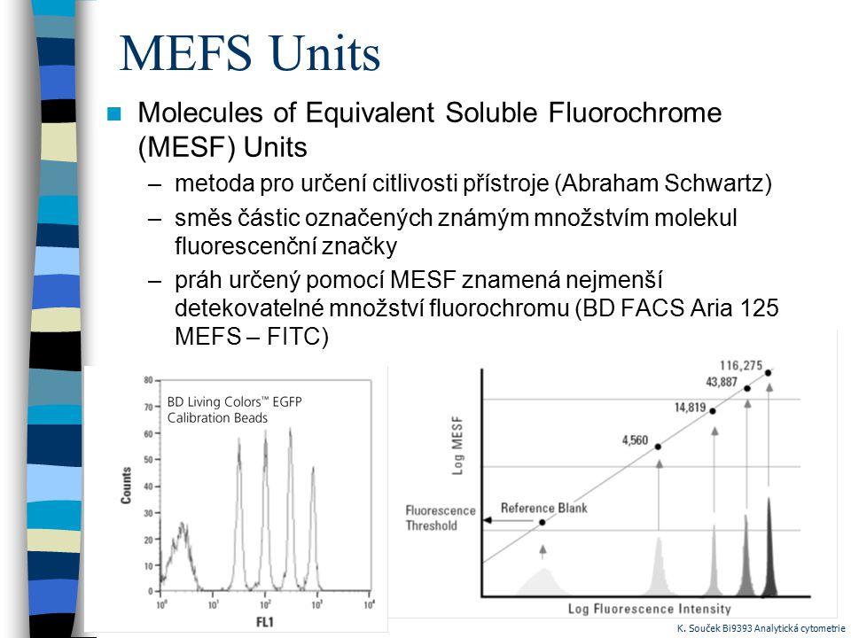 MEFS Units Molecules of Equivalent Soluble Fluorochrome (MESF) Units –metoda pro určení citlivosti přístroje (Abraham Schwartz) –směs částic označenýc