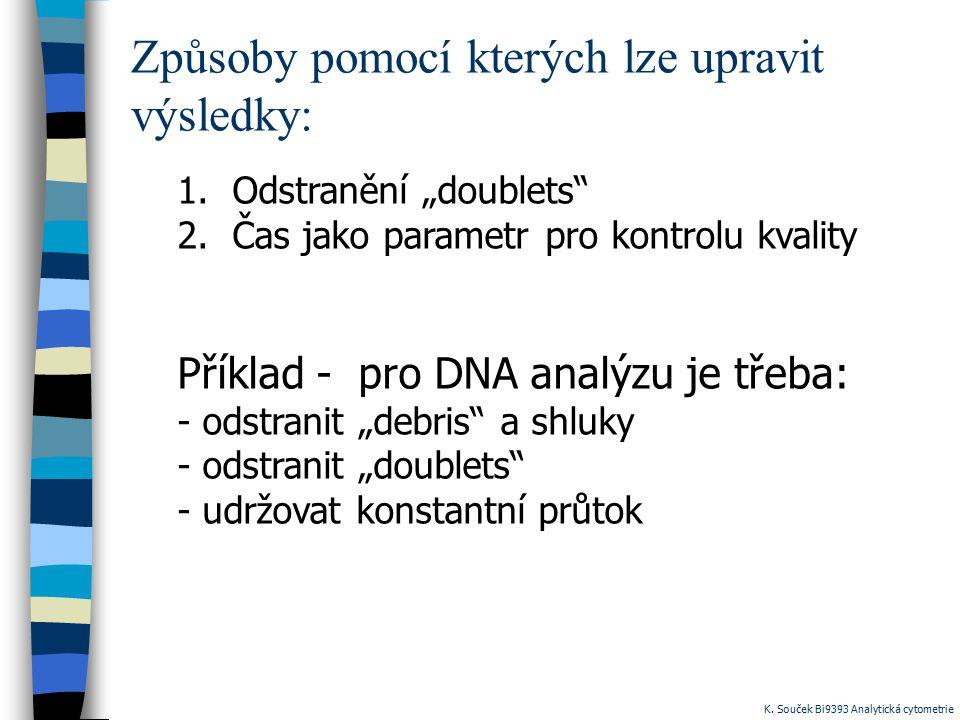 """Způsoby pomocí kterých lze upravit výsledky: 1. Odstranění """"doublets"""" 2. Čas jako parametr pro kontrolu kvality Příklad - pro DNA analýzu je třeba: -"""