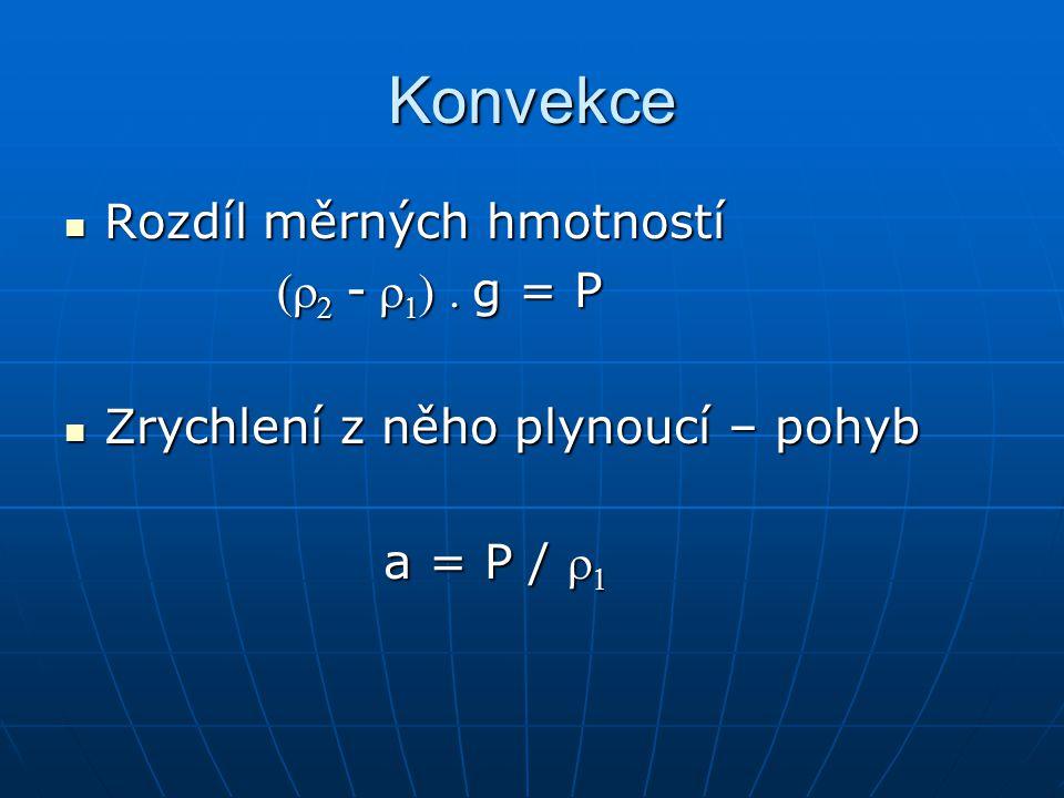 Konvekce Rozdíl měrných hmotností Rozdíl měrných hmotností   -  g = P Zrychlení z něho plynoucí – pohyb Zrychlení z něho plynoucí – pohyb a = P /  