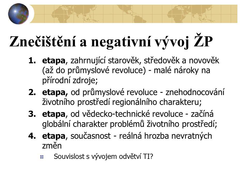 Znečištění a negativní vývoj ŽP 1.etapa, zahrnující starověk, středověk a novověk (až do průmyslové revoluce) - malé nároky na přírodní zdroje; 2.etap