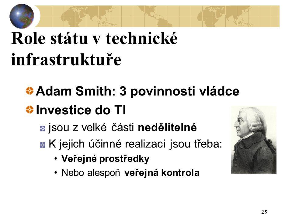 Role státu v technické infrastruktuře Adam Smith: 3 povinnosti vládce Investice do TI jsou z velké části nedělitelné K jejich účinné realizaci jsou tř