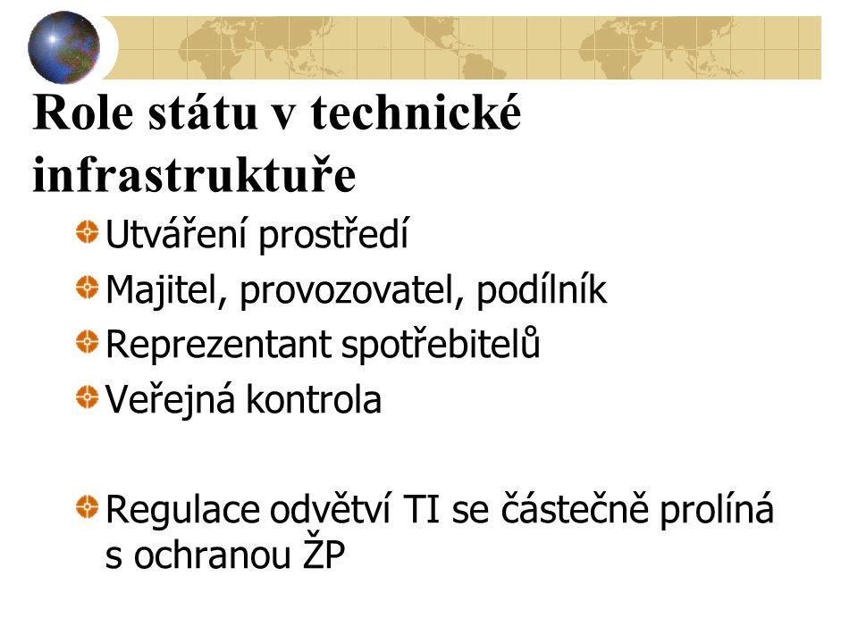 Role státu v technické infrastruktuře Utváření prostředí Majitel, provozovatel, podílník Reprezentant spotřebitelů Veřejná kontrola Regulace odvětví T