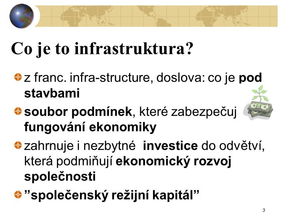 Co je to infrastruktura? z franc. infra-structure, doslova: co je pod stavbami soubor podmínek, které zabezpečují fungování ekonomiky zahrnuje i nezby