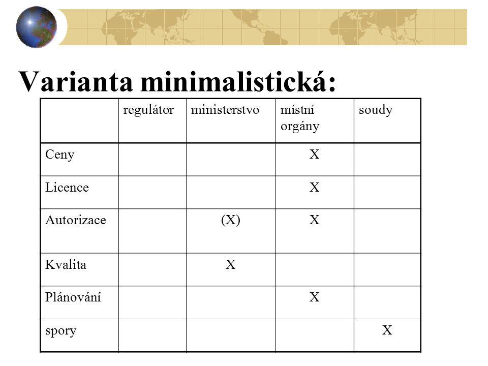 Varianta minimalistická: regulátorministerstvomístní orgány soudy CenyX LicenceX Autorizace(X)X KvalitaX PlánováníX sporyX