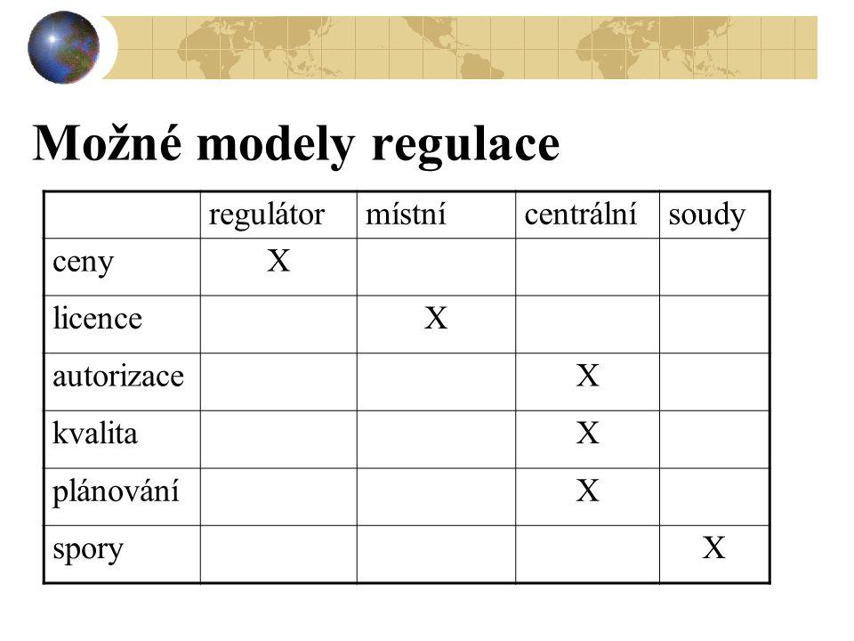 Možné modely regulace regulátormístnícentrálnísoudy cenyX licenceX autorizaceX kvalitaX plánováníX sporyX