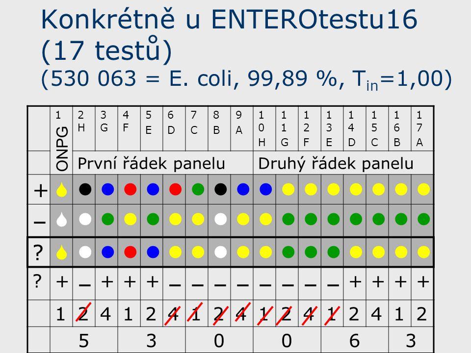 Konkrétně u ENTEROtestu16 (17 testů) (530 063 = E. coli, 99,89 %, T in =1,00) 12H2H 3G3G 4F4F 5E5E 6D6D 7C7C 8B8B 9A9A 10H10H1 11G11G 12F12F 13E13E 14