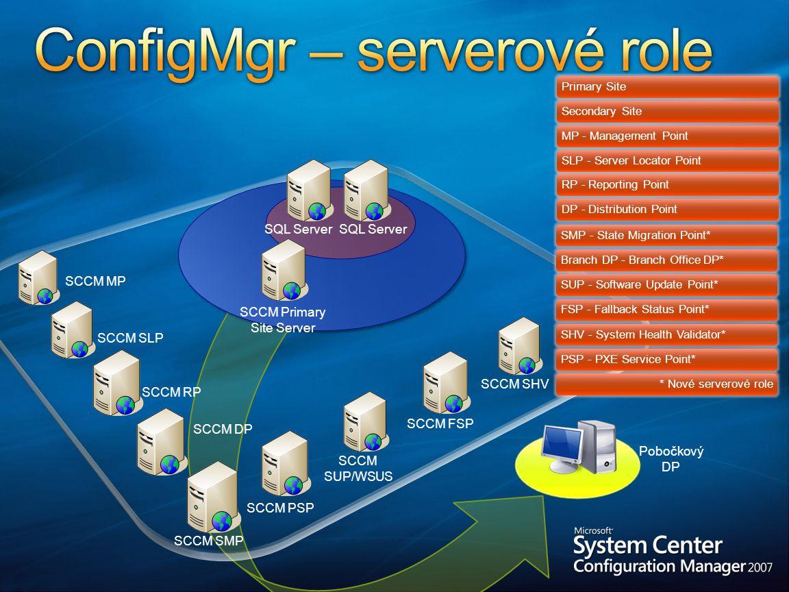 HW a SW inventarizace zdrojů (počítač, uživatel) Distribuce SW Správa aktualizací Distribuce virtualizovaných aplikací Vzdálené řízení Monitorování využití SW