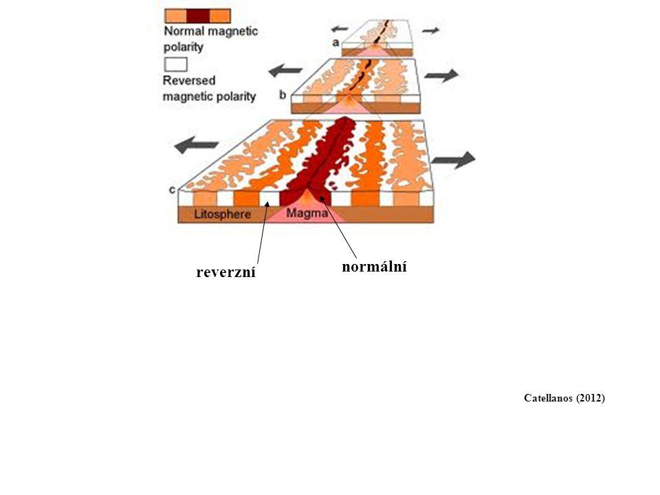 Catellanos (2012) normální reverzní