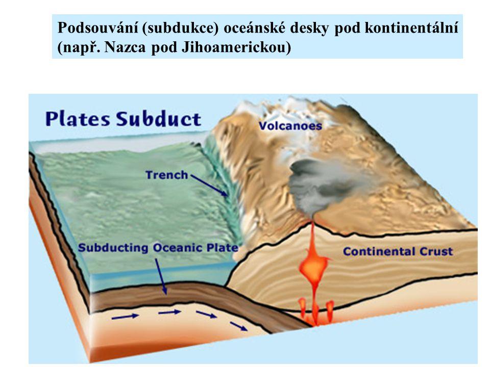 Podsouvání (subdukce) oceánské desky pod kontinentální (např. Nazca pod Jihoamerickou)