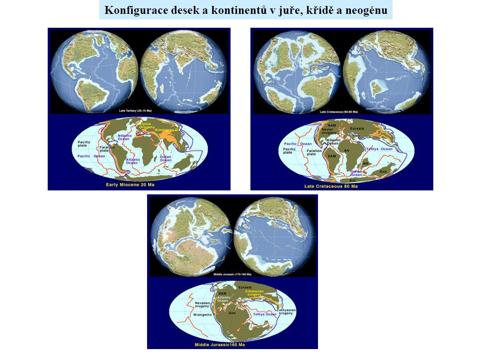 Konfigurace desek a kontinentů v juře, křídě a neogénu