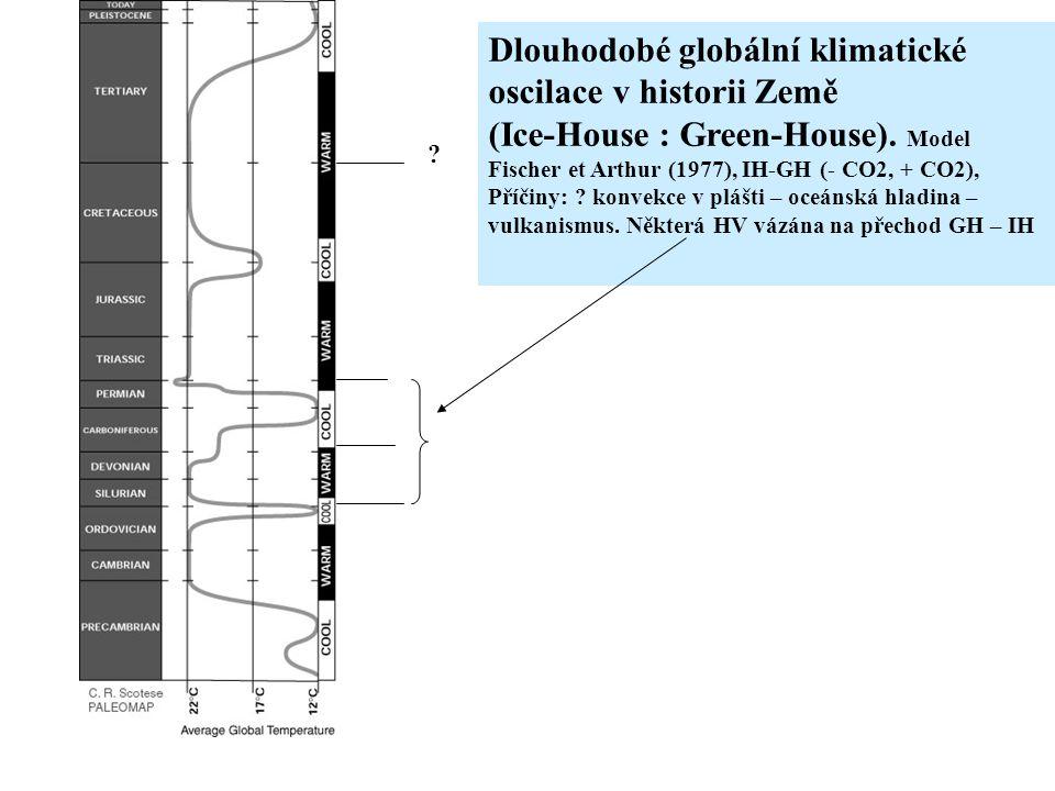 ? Dlouhodobé globální klimatické oscilace v historii Země (Ice-House : Green-House). Model Fischer et Arthur (1977), IH-GH (- CO2, + CO2), Příčiny: ?