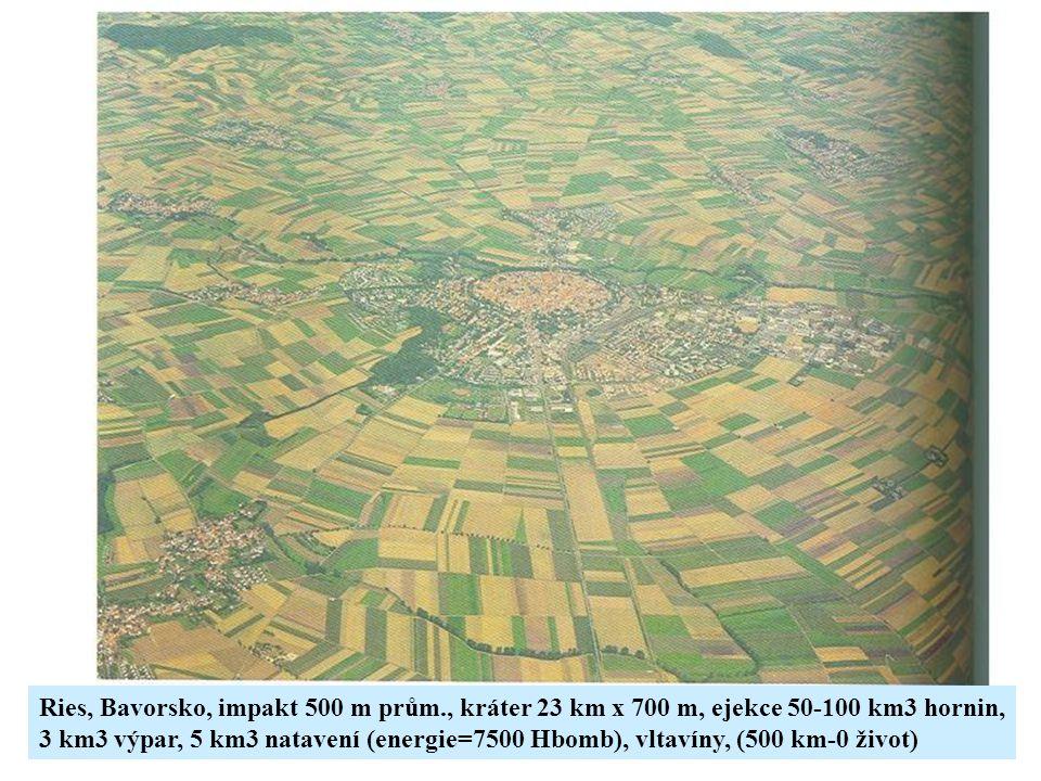 Ries, Bavorsko, impakt 500 m prům., kráter 23 km x 700 m, ejekce 50-100 km3 hornin, 3 km3 výpar, 5 km3 natavení (energie=7500 Hbomb), vltavíny, (500 km-0 život)