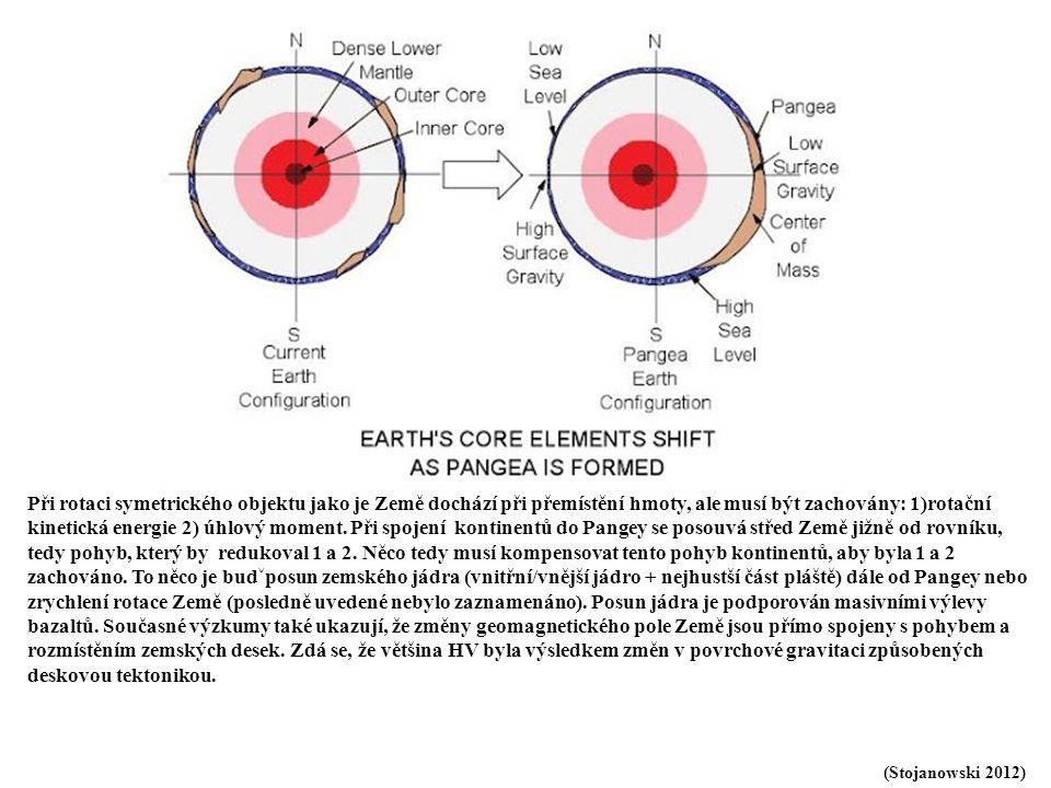 (Stojanowski 2012) Při rotaci symetrického objektu jako je Země dochází při přemístění hmoty, ale musí být zachovány: 1)rotační kinetická energie 2) ú