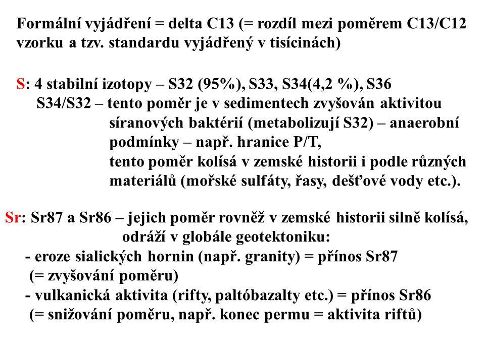 Souhrn předpokládaných příčin HV ve fanerozoiku (upraveno podle Hallam et Wignall 1997) I.