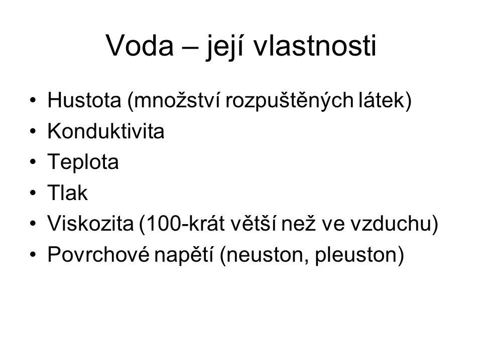 Voda – její vlastnosti Hustota (množství rozpuštěných látek) Konduktivita Teplota Tlak Viskozita (100-krát větší než ve vzduchu) Povrchové napětí (neuston, pleuston)