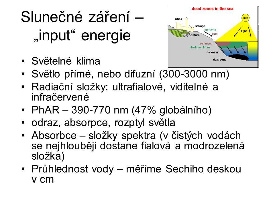 """Slunečné záření – """"input energie Světelné klima Světlo přímé, nebo difuzní (300-3000 nm) Radiační složky: ultrafialové, viditelné a infračervené PhAR – 390-770 nm (47% globálního) odraz, absorpce, rozptyl světla Absorbce – složky spektra (v čistých vodách se nejhlouběji dostane fialová a modrozelená složka) Průhlednost vody – měříme Sechiho deskou v cm"""