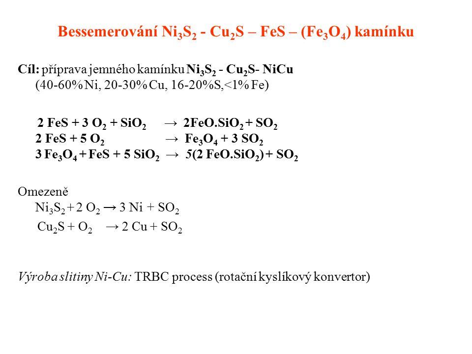Bessemerování Ni 3 S 2 - Cu 2 S – FeS – (Fe 3 O 4 ) kamínku Cíl: příprava jemného kamínku Ni 3 S 2 - Cu 2 S- NiCu (40-60% Ni, 20-30% Cu, 16-20%S,<1% F