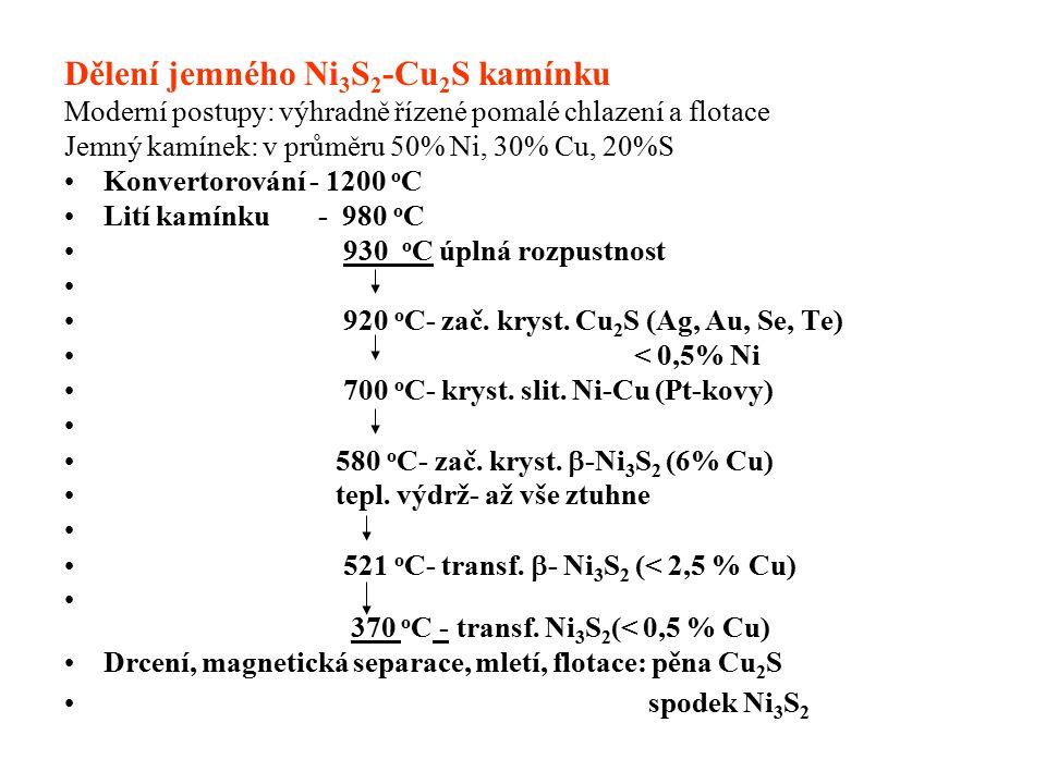 Dělení jemného Ni 3 S 2 -Cu 2 S kamínku Moderní postupy: výhradně řízené pomalé chlazení a flotace Jemný kamínek: v průměru 50% Ni, 30% Cu, 20%S Konve