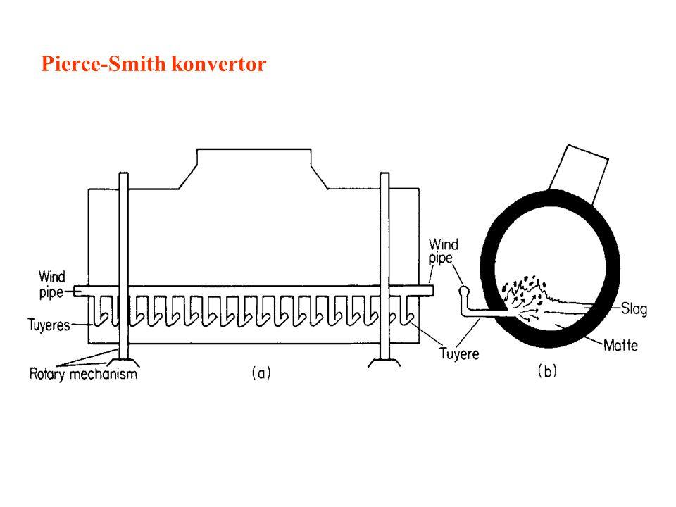Pierce-Smith konvertor
