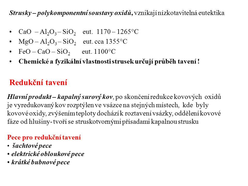 Strusky – polykomponentní soustavy oxidů, vznikají nízkotavitelná eutektika CaO – Al 2 O 3 – SiO 2 eut. 1170 – 1265°C MgO – Al 2 O 3 – SiO 2 eut. cca