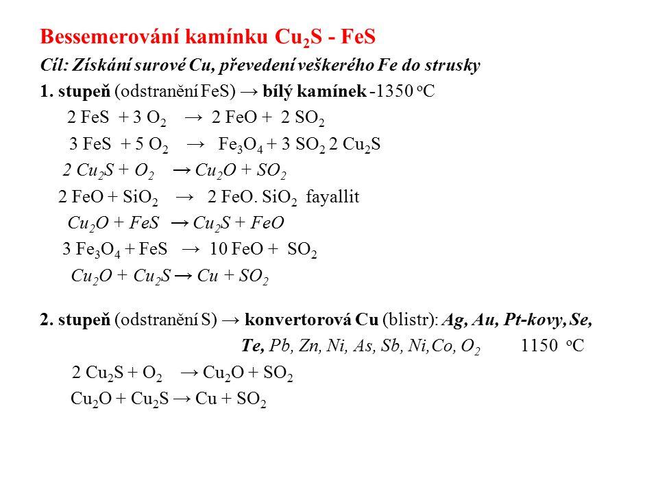 Bessemerování kamínku Cu 2 S - FeS Cíl: Získání surové Cu, převedení veškerého Fe do strusky 1. stupeň (odstranění FeS) → bílý kamínek -1350 o C 2 FeS