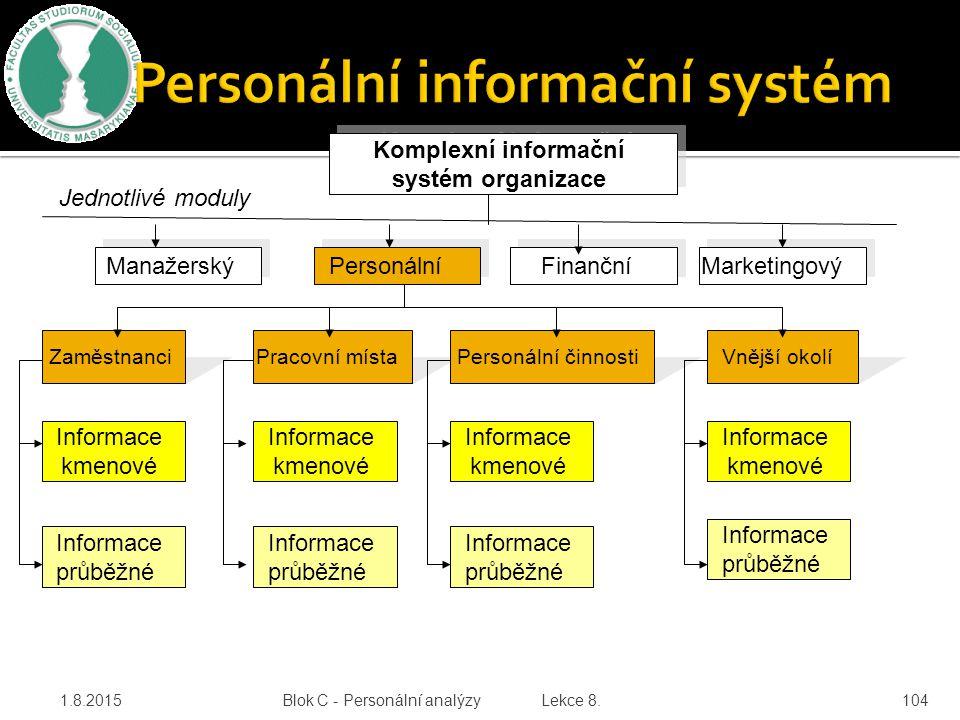 1.8.2015 Blok C - Personální analýzy Lekce 8. 104 Komplexní informační systém organizace Komplexní informační systém organizace Finanční Manažerský Pe