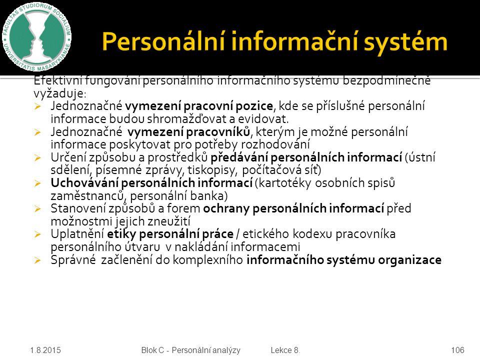 Efektivní fungování personálního informačního systému bezpodmínečně vyžaduje:  Jednoznačné vymezení pracovní pozice, kde se příslušné personální info