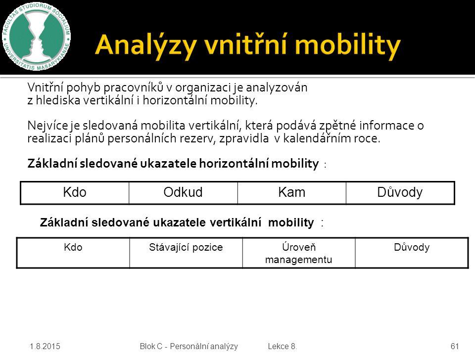Vnitřní pohyb pracovníků v organizaci je analyzován z hlediska vertikální i horizontální mobility. Nejvíce je sledovaná mobilita vertikální, která pod