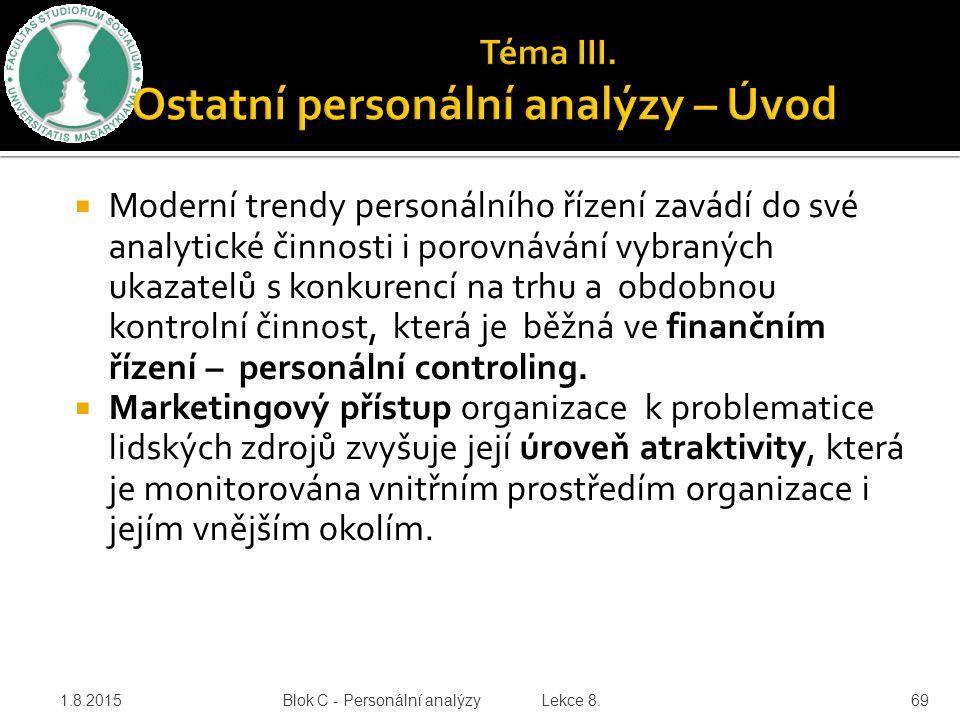  Moderní trendy personálního řízení zavádí do své analytické činnosti i porovnávání vybraných ukazatelů s konkurencí na trhu a obdobnou kontrolní čin