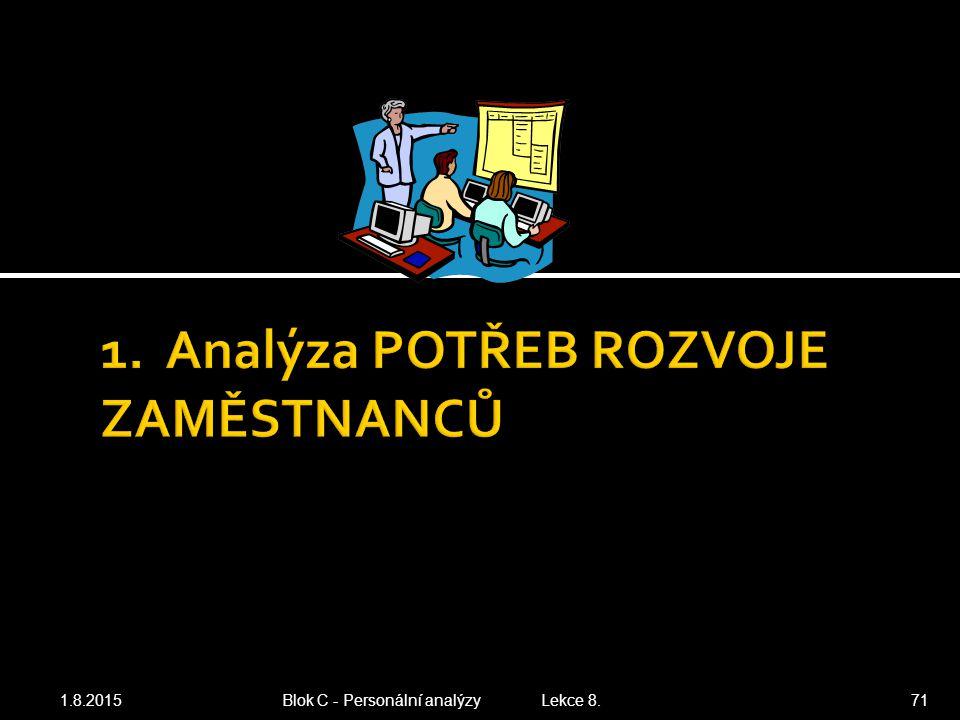1.8.2015 Blok C - Personální analýzy Lekce 8. 71