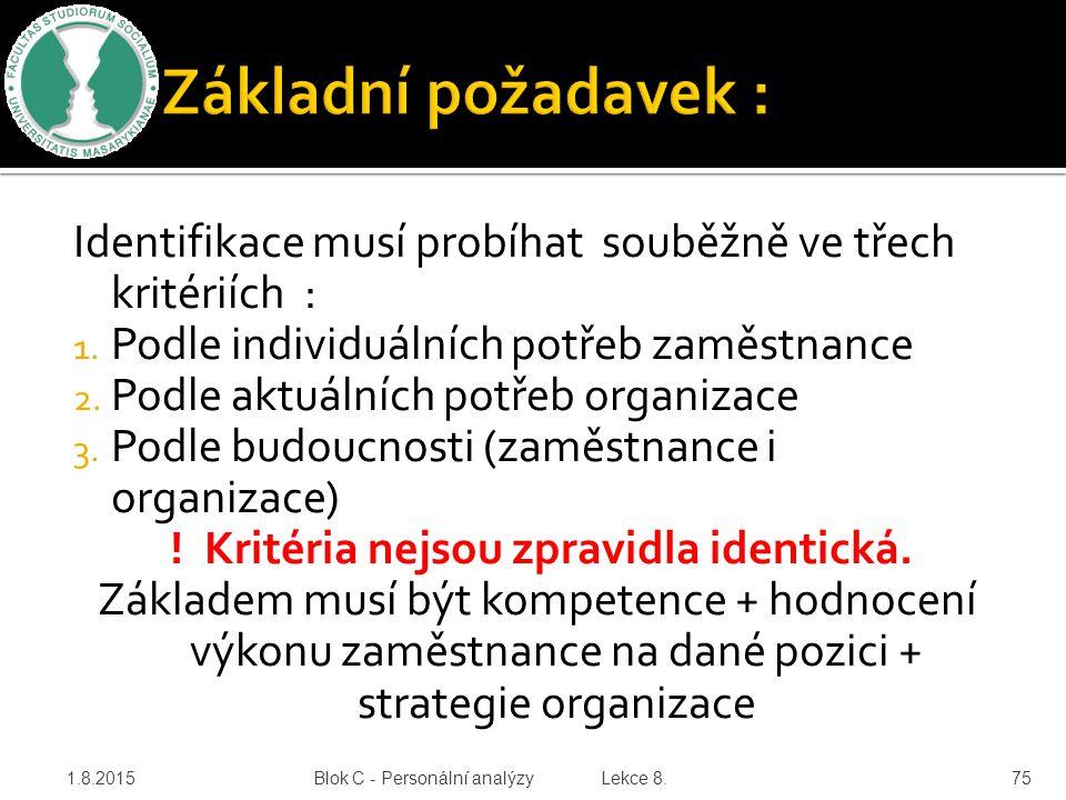 Identifikace musí probíhat souběžně ve třech kritériích : 1. Podle individuálních potřeb zaměstnance 2. Podle aktuálních potřeb organizace 3. Podle bu