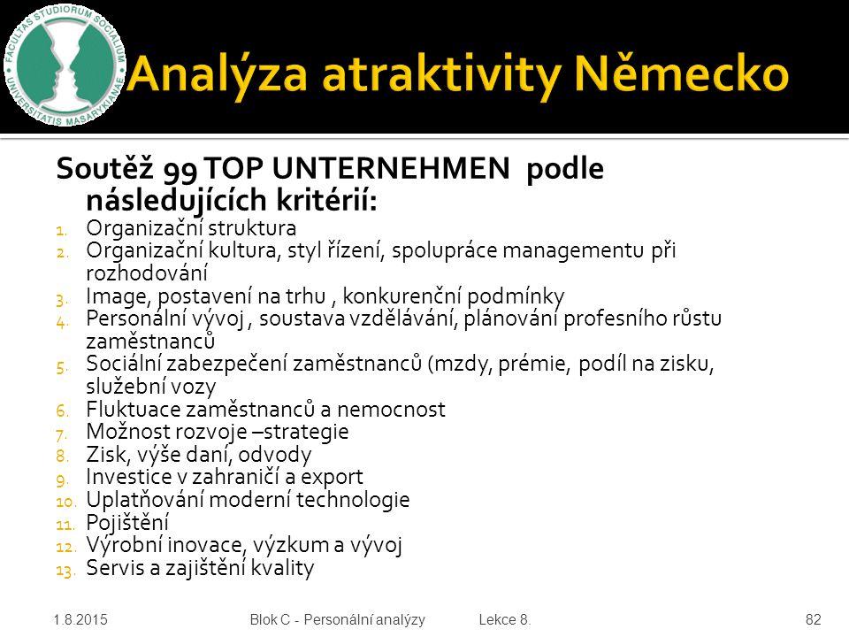 Soutěž 99 TOP UNTERNEHMEN podle následujících kritérií: 1. Organizační struktura 2. Organizační kultura, styl řízení, spolupráce managementu při rozho