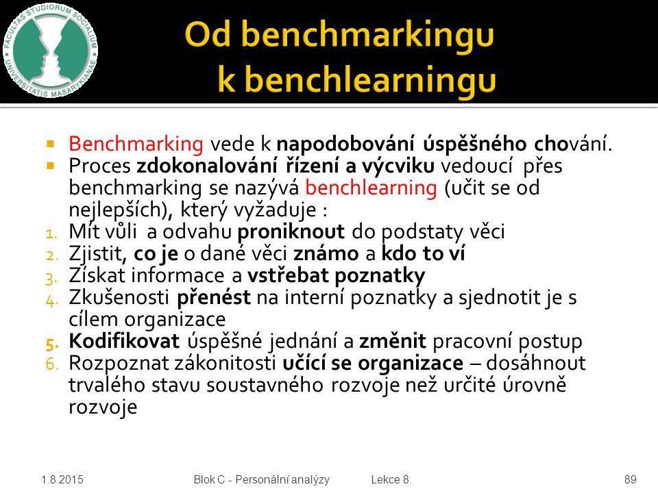  Benchmarking vede k napodobování úspěšného chování.  Proces zdokonalování řízení a výcviku vedoucí přes benchmarking se nazývá benchlearning (učit