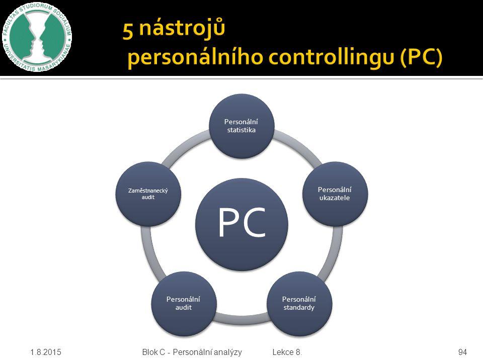 PC Personální statistika Personální ukazatele Personální standardy Personální audit Zaměstnanecký audit 1.8.2015 Blok C - Personální analýzy Lekce 8.