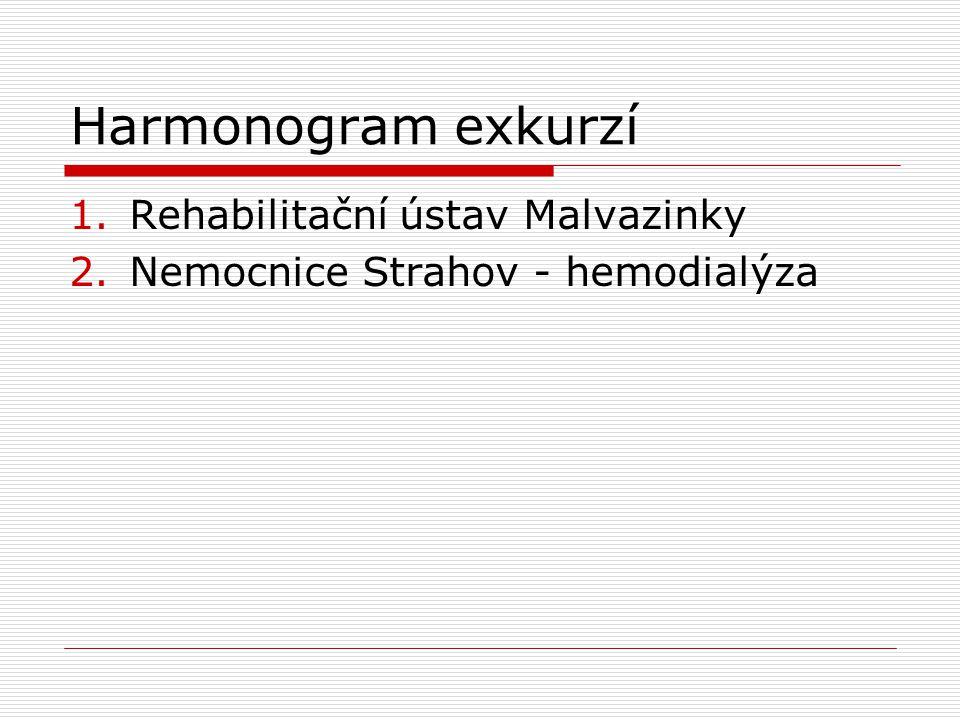 Harmonogram exkurzí 1.Rehabilitační ústav Malvazinky 2.Nemocnice Strahov - hemodialýza