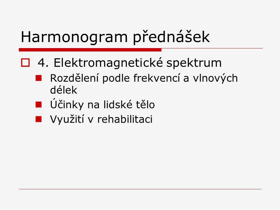 Harmonogram přednášek  4. Elektromagnetické spektrum Rozdělení podle frekvencí a vlnových délek Účinky na lidské tělo Využití v rehabilitaci