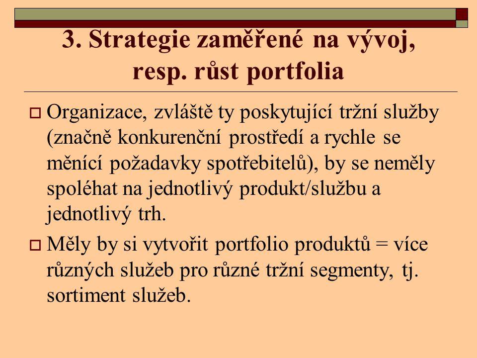 3. Strategie zaměřené na vývoj, resp. růst portfolia  Organizace, zvláště ty poskytující tržní služby (značně konkurenční prostředí a rychle se měníc
