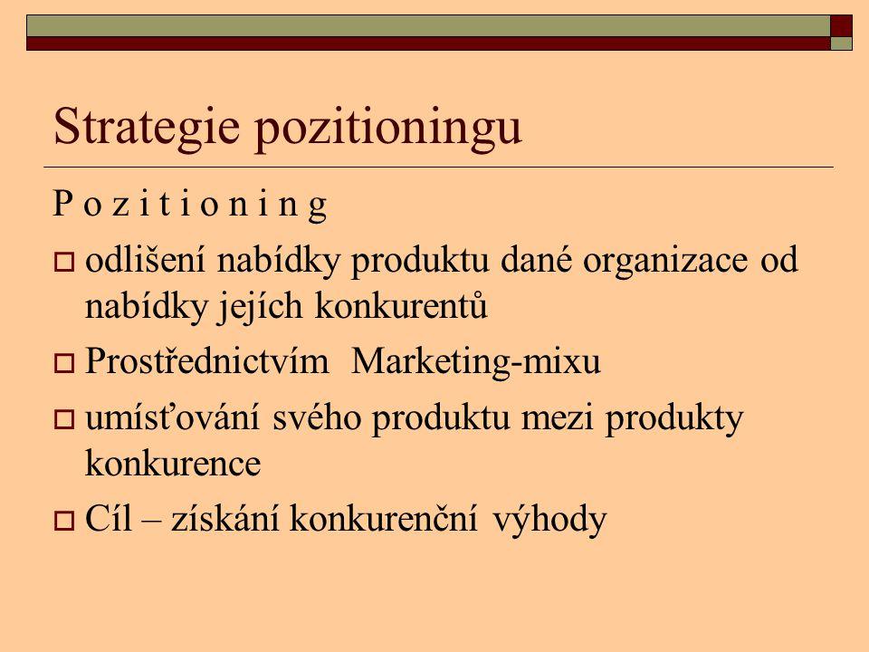 Strategie pozitioningu P o z i t i o n i n g  odlišení nabídky produktu dané organizace od nabídky jejích konkurentů  Prostřednictvím Marketing-mixu