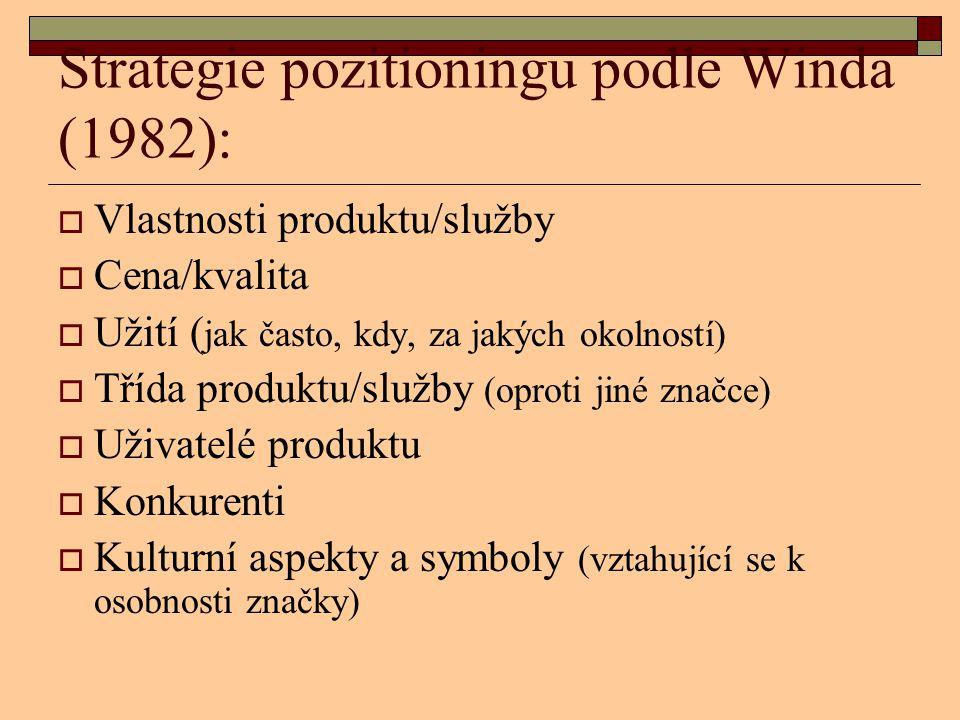 Strategie pozitioningu podle Winda (1982):  Vlastnosti produktu/služby  Cena/kvalita  Užití ( jak často, kdy, za jakých okolností)  Třída produktu
