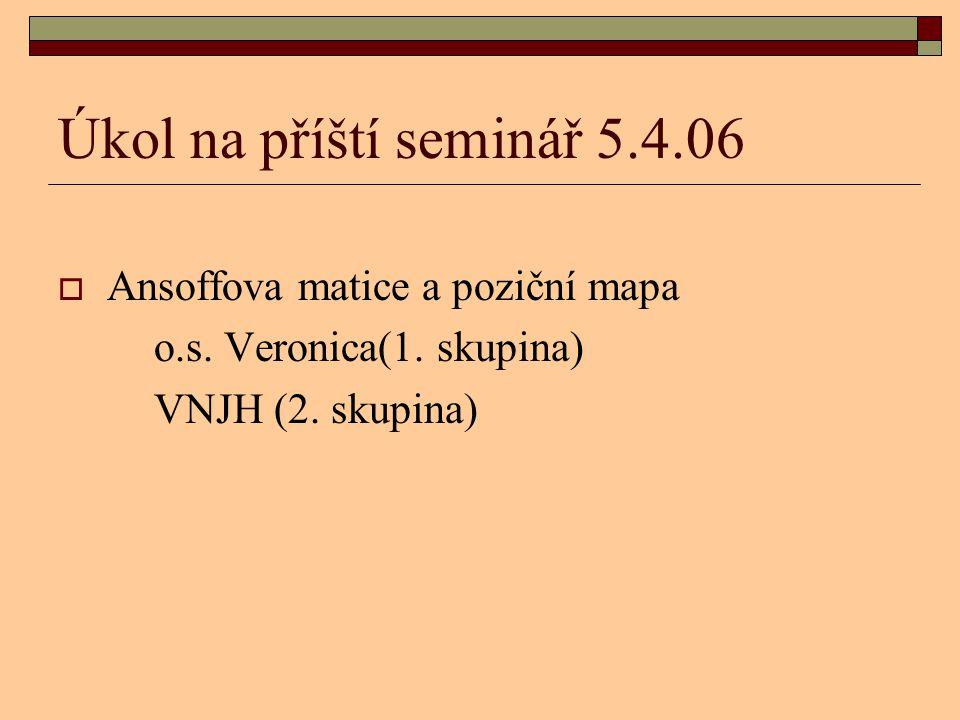Úkol na příští seminář 5.4.06  Ansoffova matice a poziční mapa o.s. Veronica(1. skupina) VNJH (2. skupina)