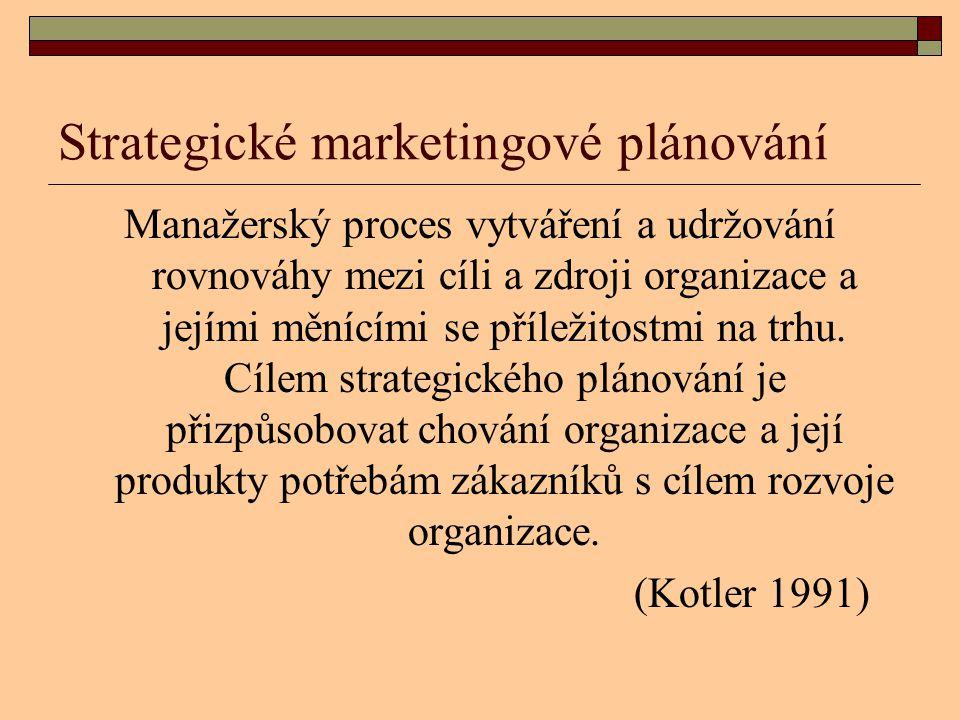 Strategické marketingové plánování Manažerský proces vytváření a udržování rovnováhy mezi cíli a zdroji organizace a jejími měnícími se příležitostmi