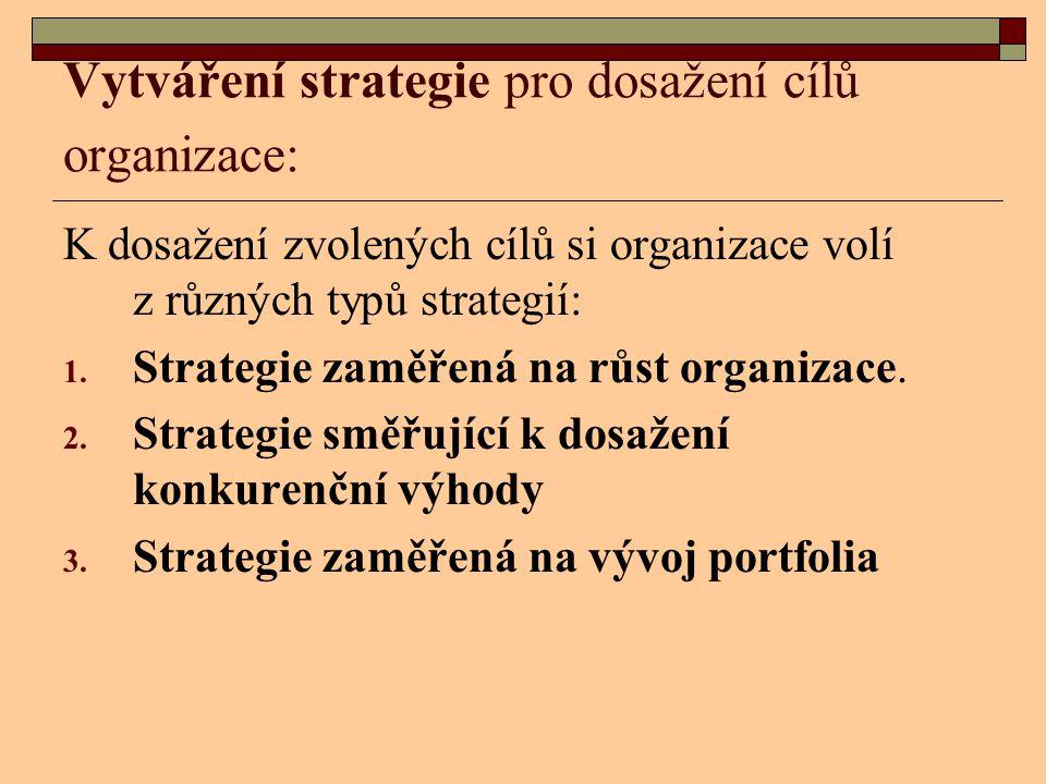 Vytváření strategie pro dosažení cílů organizace: K dosažení zvolených cílů si organizace volí z různých typů strategií: 1. Strategie zaměřená na růst
