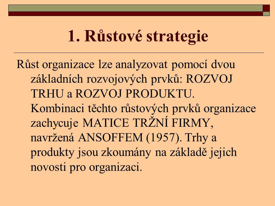 Ansoffova matice rozlišuje 4 produktové strategie:  Pronikání na trh  Vývoj výrobku/služby  Rozšiřování trhu  Diverzifikace