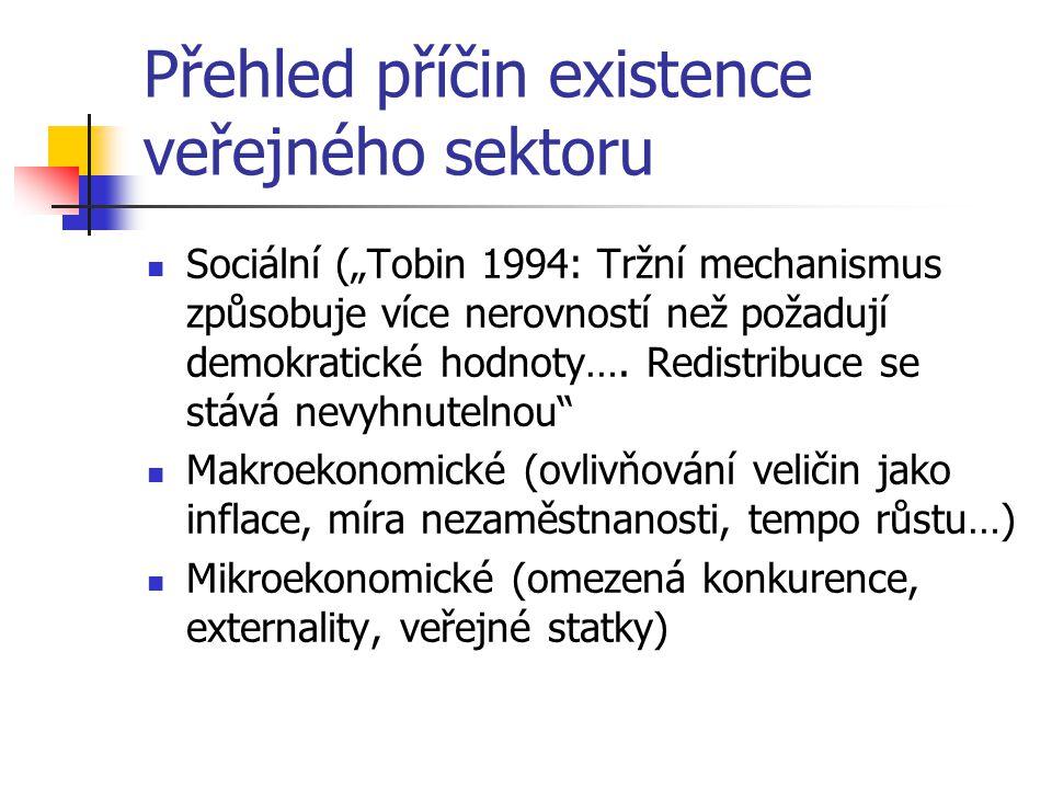 """Přehled příčin existence veřejného sektoru Sociální (""""Tobin 1994: Tržní mechanismus způsobuje více nerovností než požadují demokratické hodnoty…. Redi"""