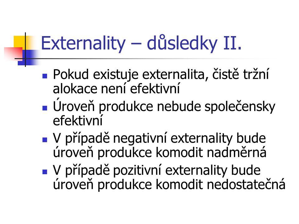 Externality – důsledky II. Pokud existuje externalita, čistě tržní alokace není efektivní Úroveň produkce nebude společensky efektivní V případě negat