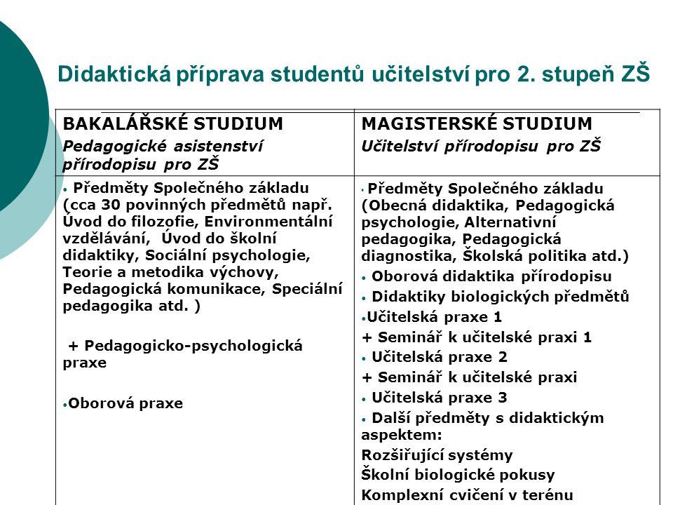 Didaktická příprava studentů učitelství pro 2. stupeň ZŠ BAKALÁŘSKÉ STUDIUM Pedagogické asistenství přírodopisu pro ZŠ MAGISTERSKÉ STUDIUM Učitelství