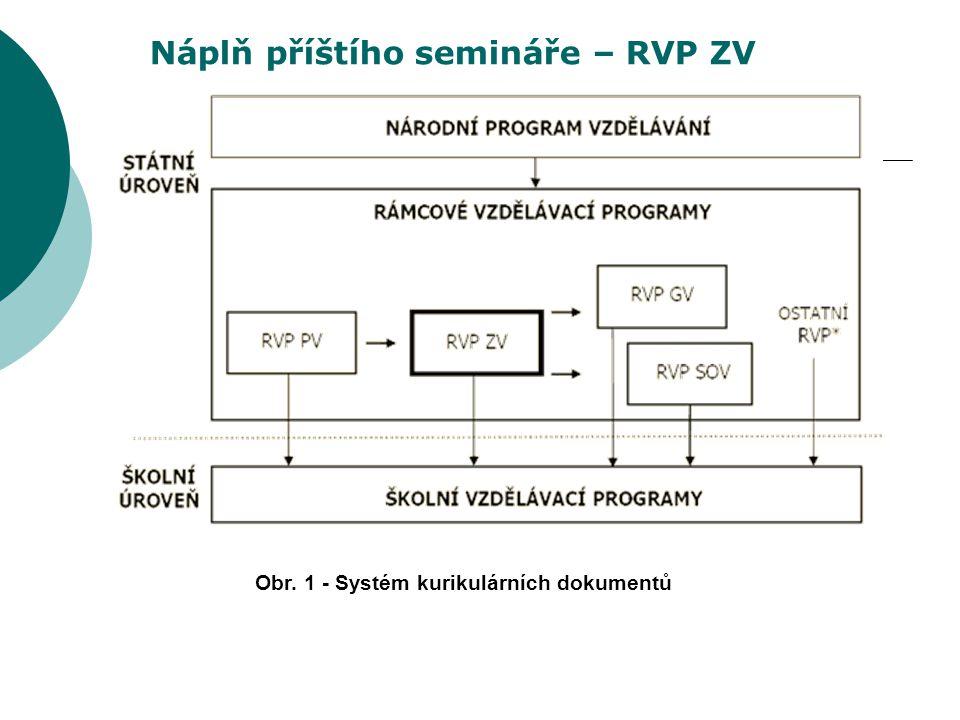Obr. 1 - Systém kurikulárních dokumentů Náplň příštího semináře – RVP ZV